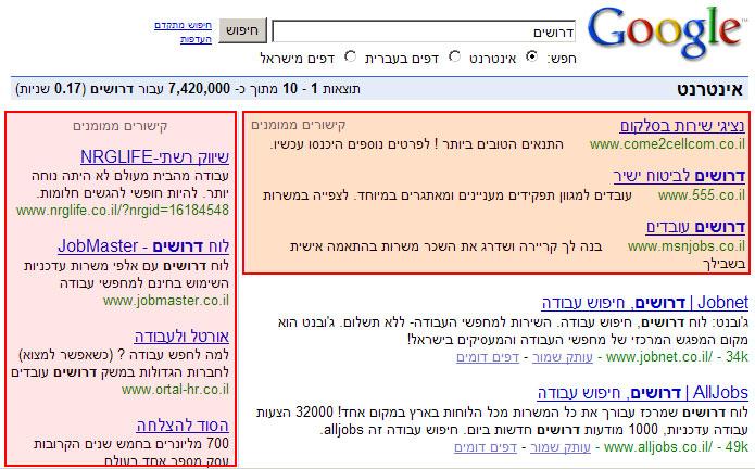 adwords1 Google AdWords